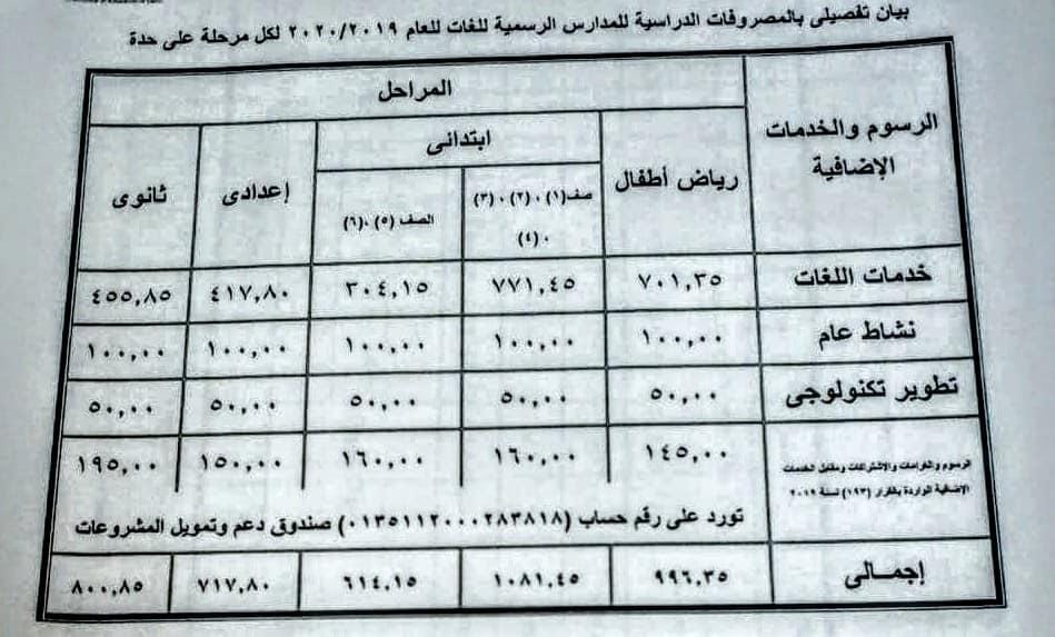 """الرسوم الرسمية لمرحلة رياض الأطفال تجريبى لغات """"2019-2020"""" 70182710"""