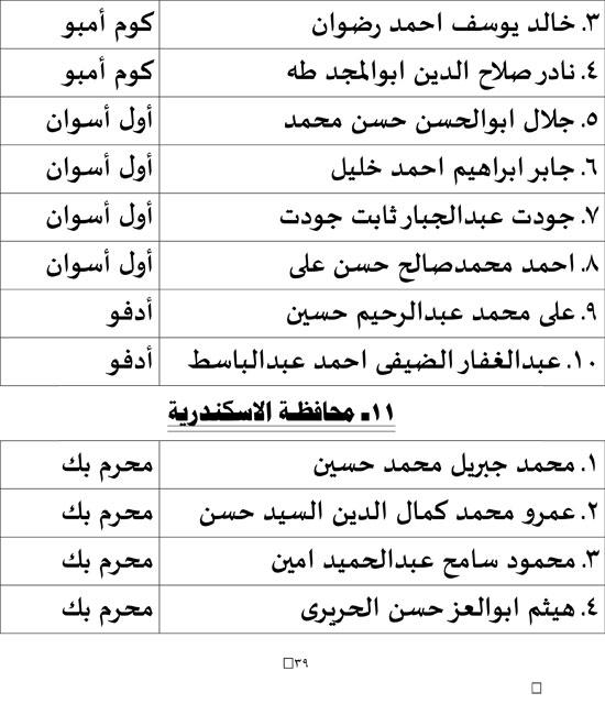 ننشر النتائج الرسمية لإنتخانات مجلس النواب2020 المرحلة الأولى كل المحافظات و جولات الإعادة إجازة للمدارس التى بهاانتخابات فقط 70935-10