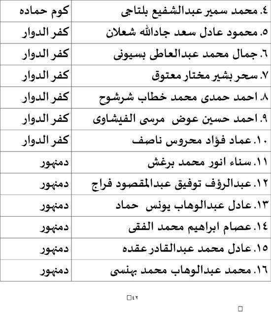 ننشر النتائج الرسمية لإنتخانات مجلس النواب2020 المرحلة الأولى كل المحافظات و جولات الإعادة إجازة للمدارس التى بهاانتخابات فقط 72080-10