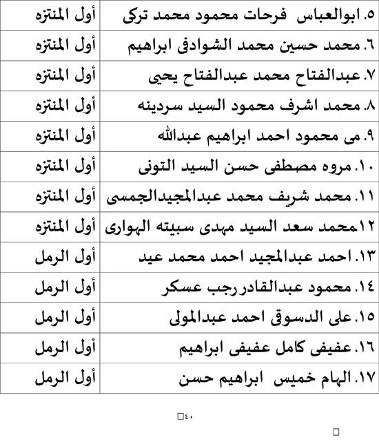 ننشر النتائج الرسمية لإنتخانات مجلس النواب2020 المرحلة الأولى كل المحافظات و جولات الإعادة إجازة للمدارس التى بهاانتخابات فقط 79439-10