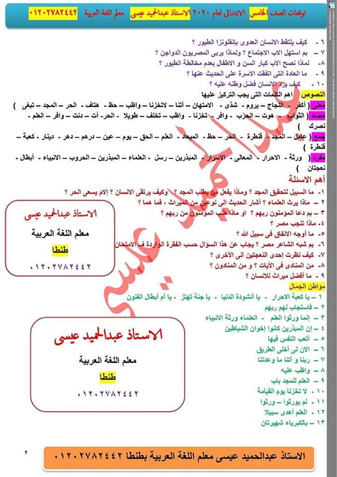 توقعات الأستاذ عمر عادل و عبد الحميد عيسى لإمتحانات اللغة العربية لكل صفوف ابتدائى ترم أول2020 80185410