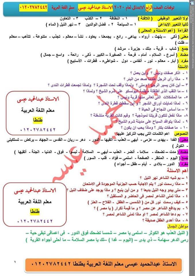 توقعات الأستاذ عمر عادل و عبد الحميد عيسى لإمتحانات اللغة العربية لكل صفوف ابتدائى ترم أول2020 80268310