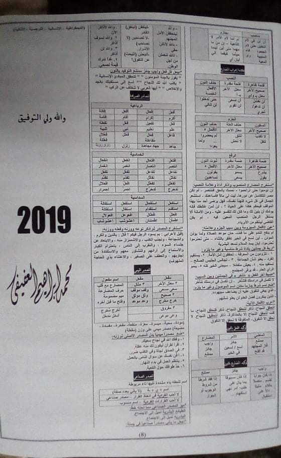 تجميع  لأفضل  مراجعات و امتحانات اللغة العربية والدين للصف الأول الثانوى  ترم أول 2020 811