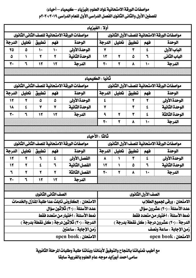 التعليم تنشر 7 معلومات جديدة عن الإمتحان الورقى المقرر فى يناير 2020 لطلاب الصف الأول الثانوى Aa_aai10