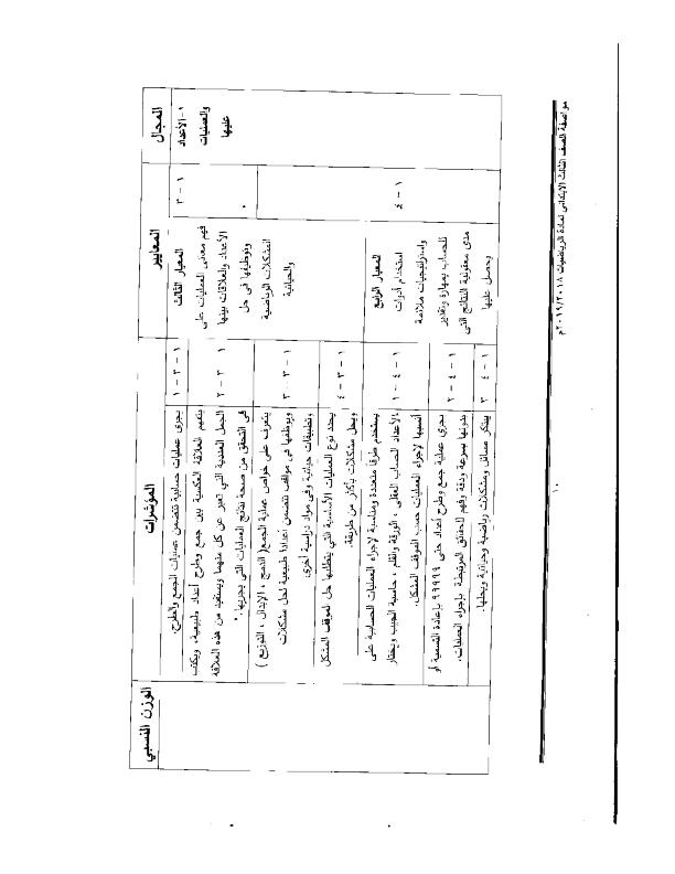 مواصفات الورقة الإمتحانية رياضيات للصف الثالث الإبتدائى ترم أول2019 Math_e21