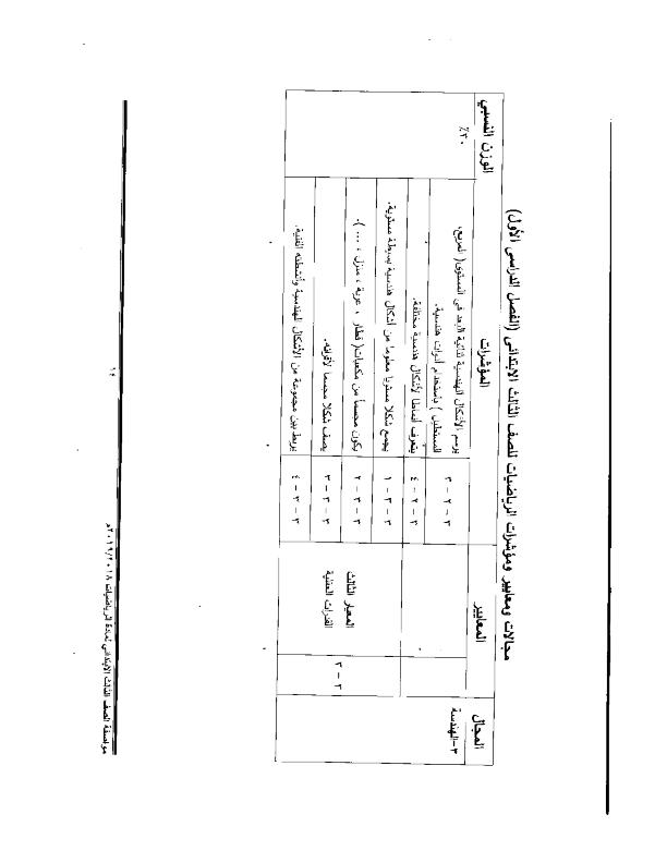 مواصفات الورقة الإمتحانية رياضيات للصف الثالث الإبتدائى ترم أول2019 Math_e22
