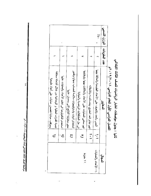 مواصفات الورقة الإمتحانية رياضيات للصف الثالث الإبتدائى ترم أول2019 Math_e23