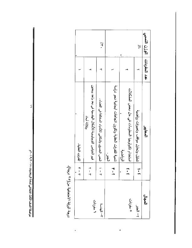 مواصفات الورقة الإمتحانية رياضيات للصف الثالث الإبتدائى ترم أول2019 Math_e25