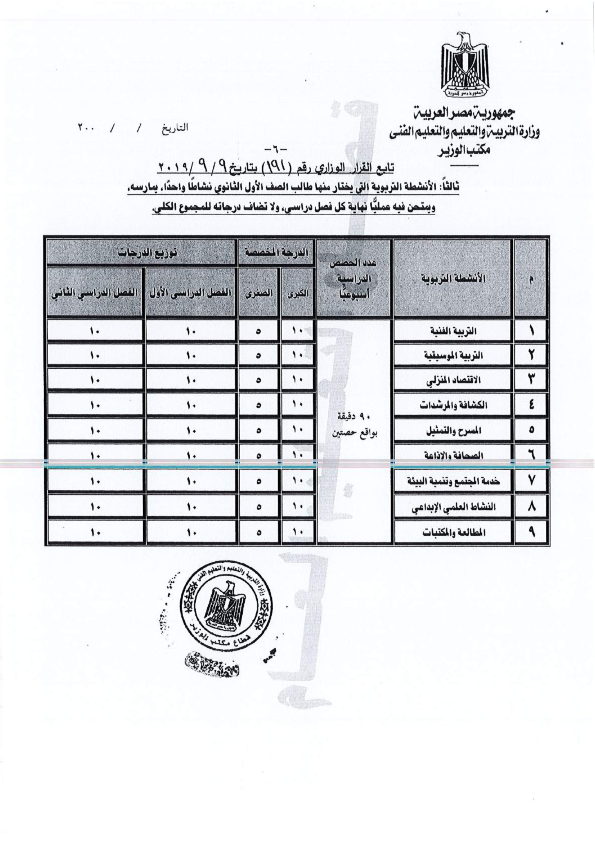 الدرجات الفعلية  للصف الثانى الثانوى لكل المواد2020 و تعليمات دخول امتحانات الصفين الأول والثانى الثانوى يناير Minist10
