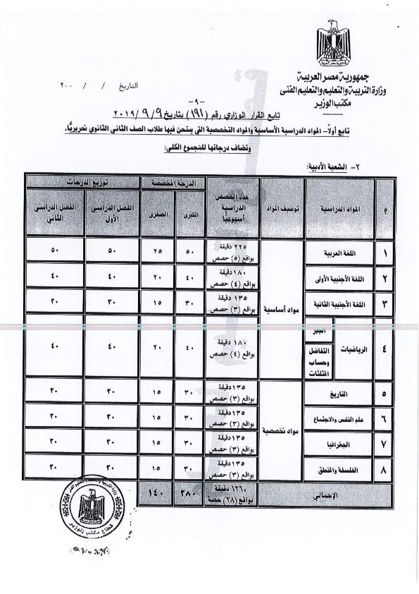 الدرجات الفعلية  للصف الثانى الثانوى لكل المواد2020 و تعليمات دخول امتحانات الصفين الأول والثانى الثانوى يناير Minist11
