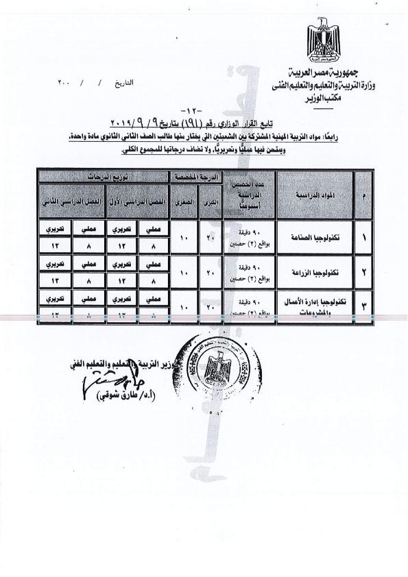 الدرجات الفعلية  للصف الثانى الثانوى لكل المواد2020 و تعليمات دخول امتحانات الصفين الأول والثانى الثانوى يناير Minist12