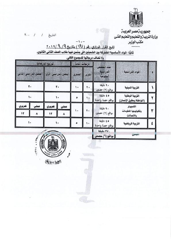الدرجات الفعلية  للصف الثانى الثانوى لكل المواد2020 و تعليمات دخول امتحانات الصفين الأول والثانى الثانوى يناير Minist13