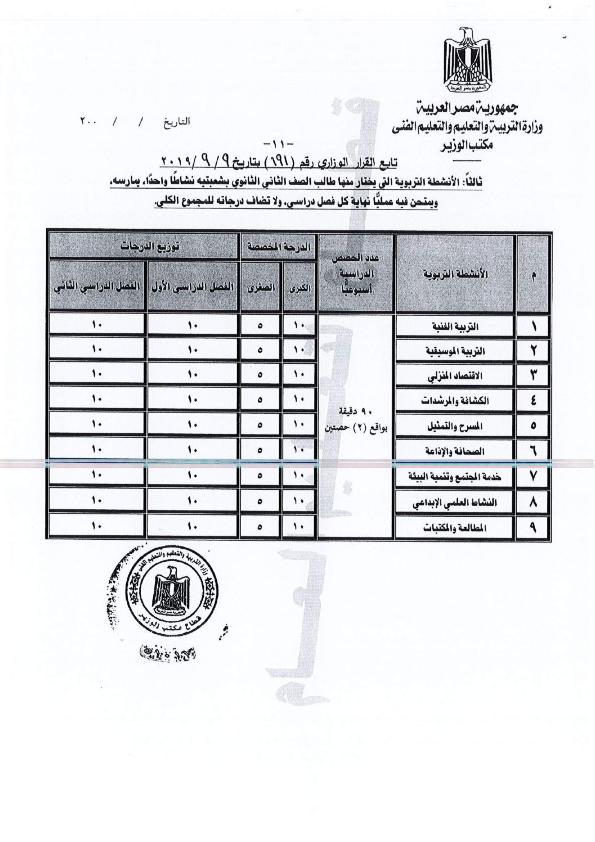 الدرجات الفعلية  للصف الثانى الثانوى لكل المواد2020 و تعليمات دخول امتحانات الصفين الأول والثانى الثانوى يناير Minist14