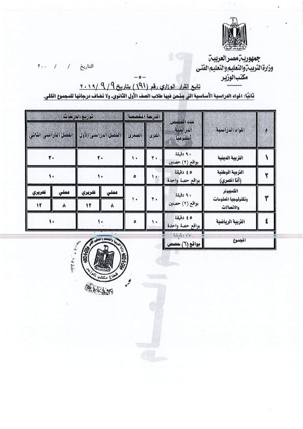 الدرجات الفعلية  للصف الثانى الثانوى لكل المواد2020 و تعليمات دخول امتحانات الصفين الأول والثانى الثانوى يناير Minist18