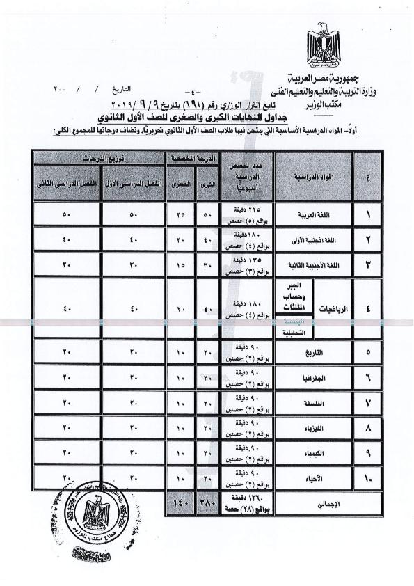 الدرجات الفعلية  للصف الثانى الثانوى لكل المواد2020 و تعليمات دخول امتحانات الصفين الأول والثانى الثانوى يناير Minist19