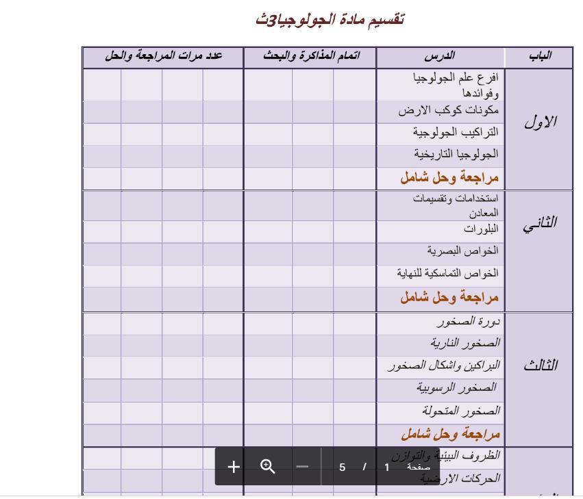 مثال لجدول مذاكرة لطلاب ثانوية التابلت O11