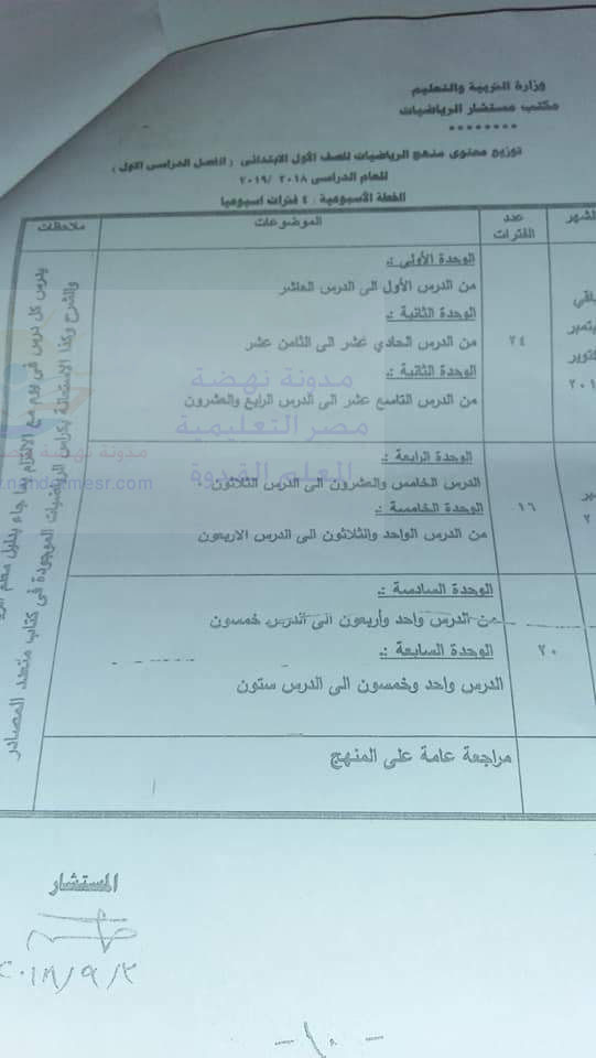 توزيع مناهج كل مواد الصف الأول الإبتدائى الجديدة2018-2019 Oo_eia10