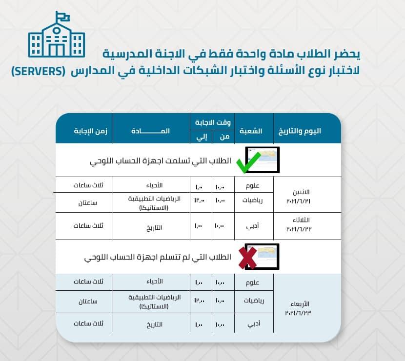 التفاصيل الكاملة للامتحان التجريبى الثالث لطلاب الثانوية العامة ٢٠٢١ Oo_oao10