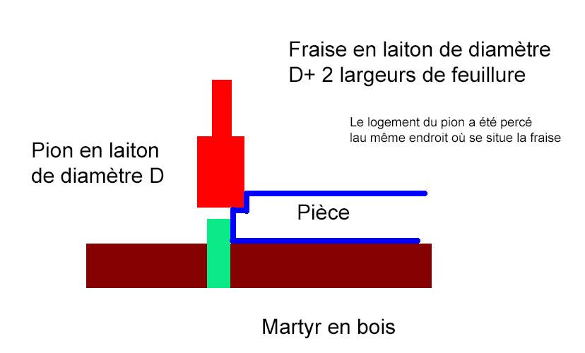 Modèle au 1/72 par Francis Jonet - Page 6 Feuill10