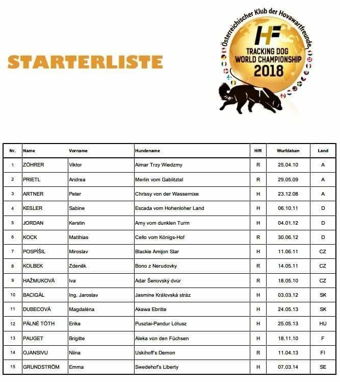 IHF World Championship IPO FH 2018 Teilne10