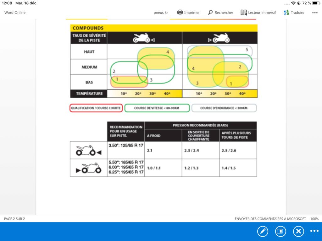 Dunlop KR108, MS 0, 2 ou 4 ? 6868f610