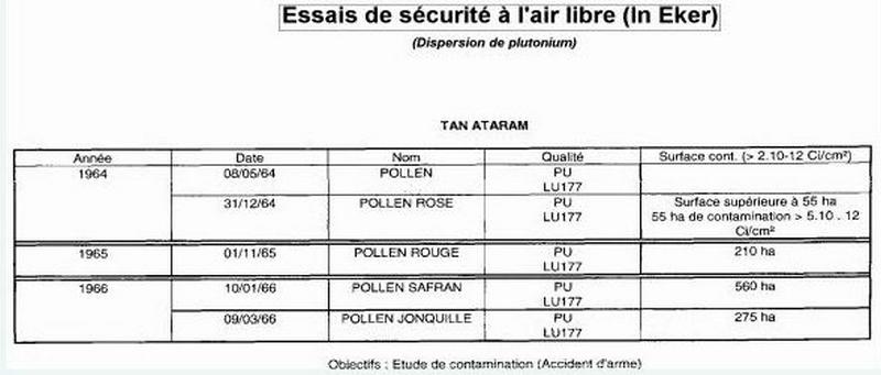 Essais Pollen - Page 2 Pollen11