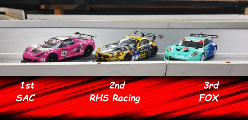 Friday 12th July 2019 Twin Cam 4 Hour Enduro Twin_c12