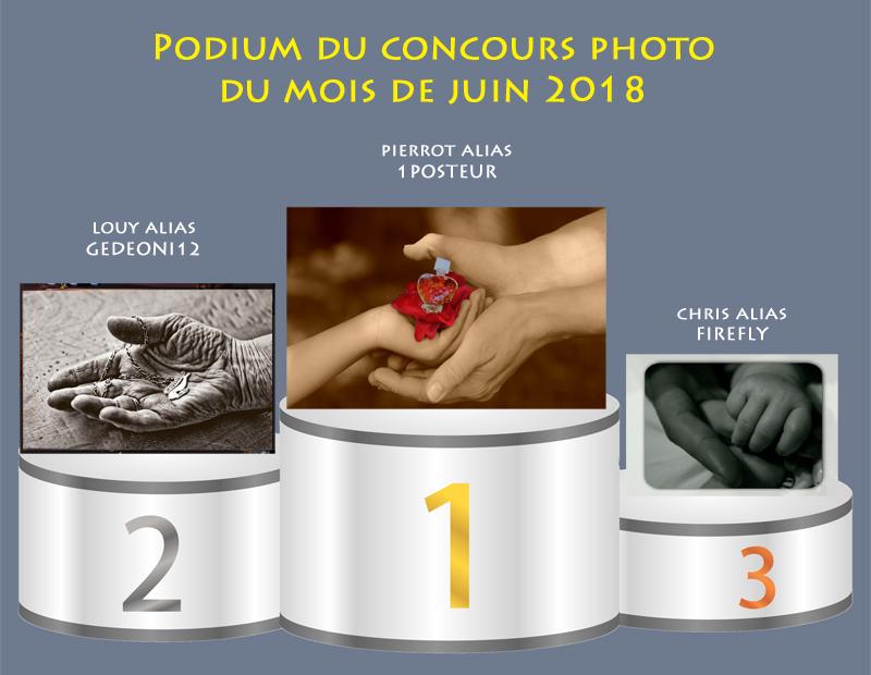 """Concours photo du mois de juin 2018 - Thème """"Dans la paume de la main"""" (terminé) Podium10"""