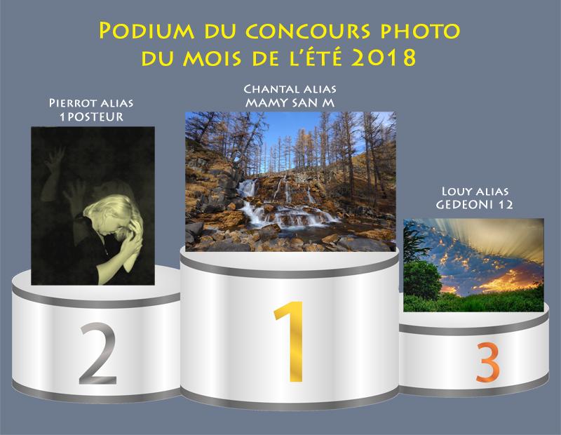 """Concours photo de l'été 2018 - Thème : """"Faites votre choix... HDR ou pose longue"""" (terminé) Podium11"""