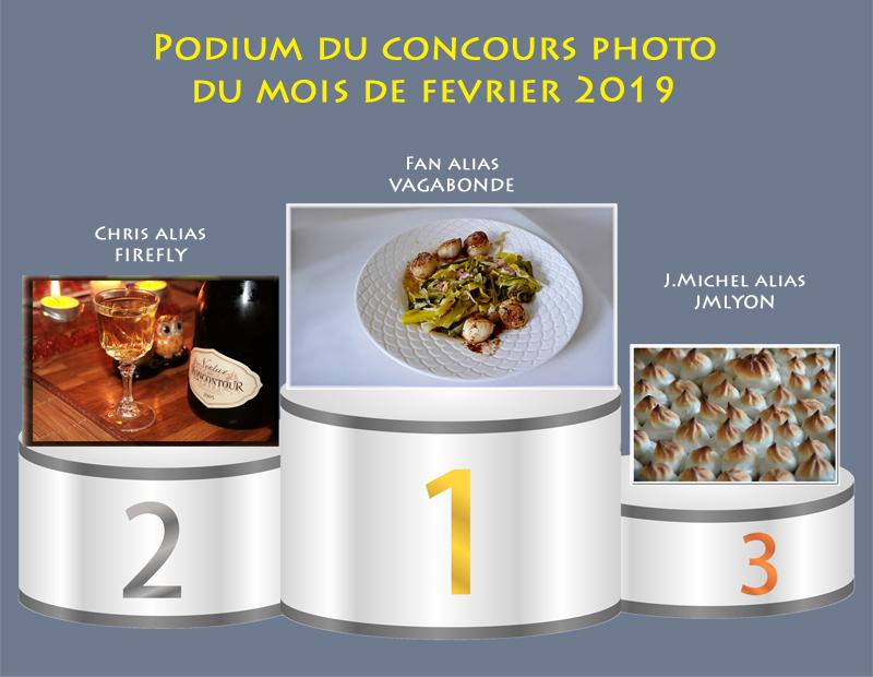 """Concours photo du mois de février 2019 - Thème : """"La photo culinaire"""" (terminé) Podium17"""