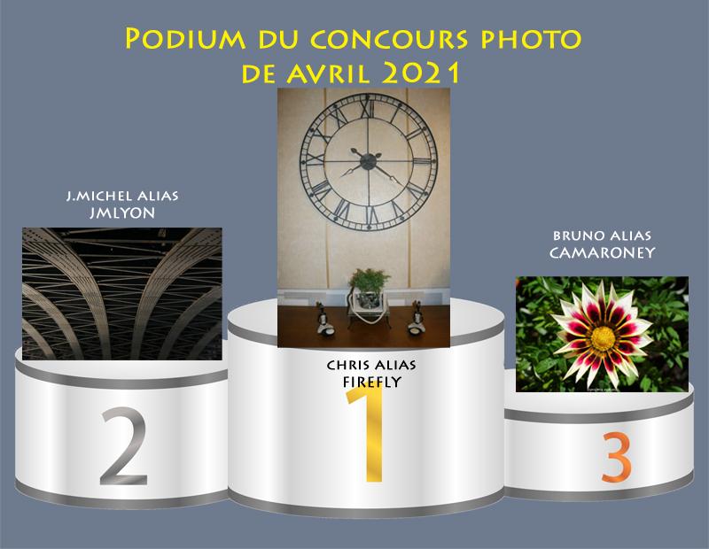 """Concours photo du mois d'avril 2021 - Thème : """"Symétrie"""" (terminé) Podium42"""
