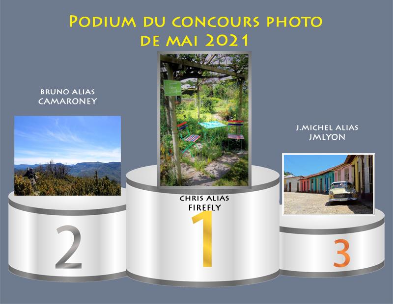 """Concours photo du mois de Mai 2021 - Thème : """" En mai... fait ce qu'il te plait ! """" (terminé) Podium43"""