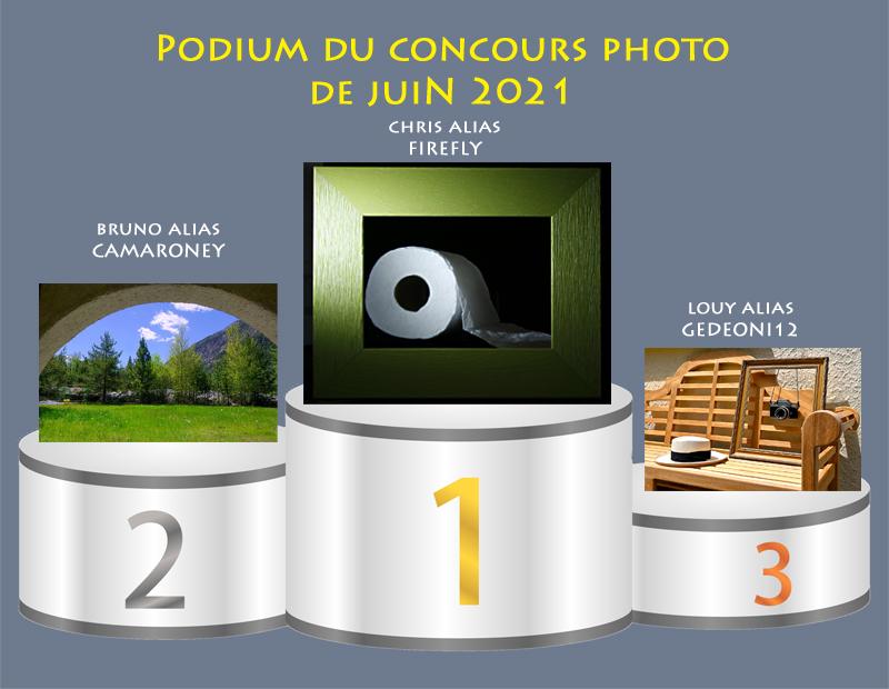 """Concours photo du mois de juin 2021 - Thème : """" Un cadre, un objet """" (terminé) Podium44"""