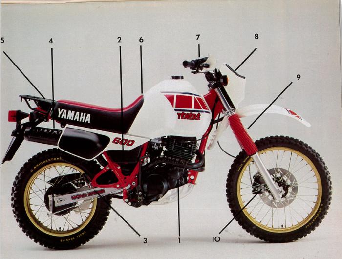 Yamaha Ténéré, la fille du désert Mj161210