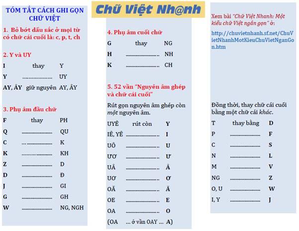 Chữ Việt Nhanh: Cách ghi mới chữ Việt Image010