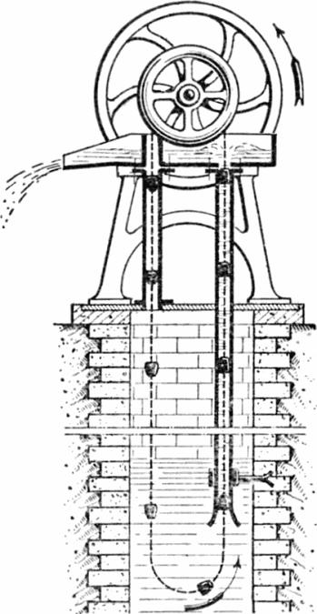 restauration - Restauration pompe à chapelets Schema10
