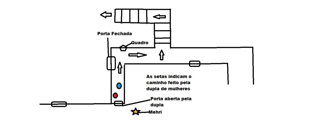 Os Sete Portões  Diagra11