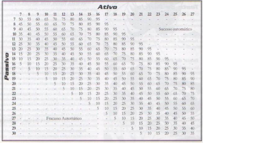 Kimi wa cosmo kanjita koto ga aru ka - OFF Topic - Página 13 Tabela10
