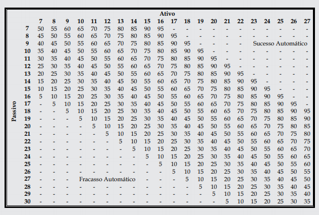 Kimi wa cosmo kanjita koto ga aru ka - OFF Topic - Página 27 Tabela11