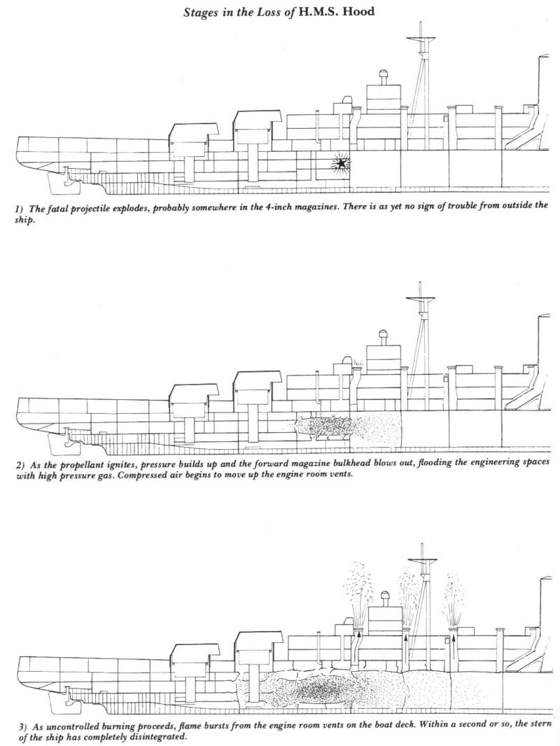 Cuirassé HMS HOOD 1941 1/400ème Réf 81081 Img_3514