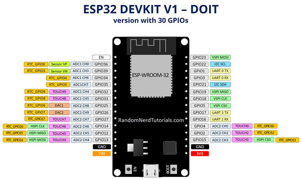 DGAC: Construire sa balise de signalement - Page 15 Esp32-10