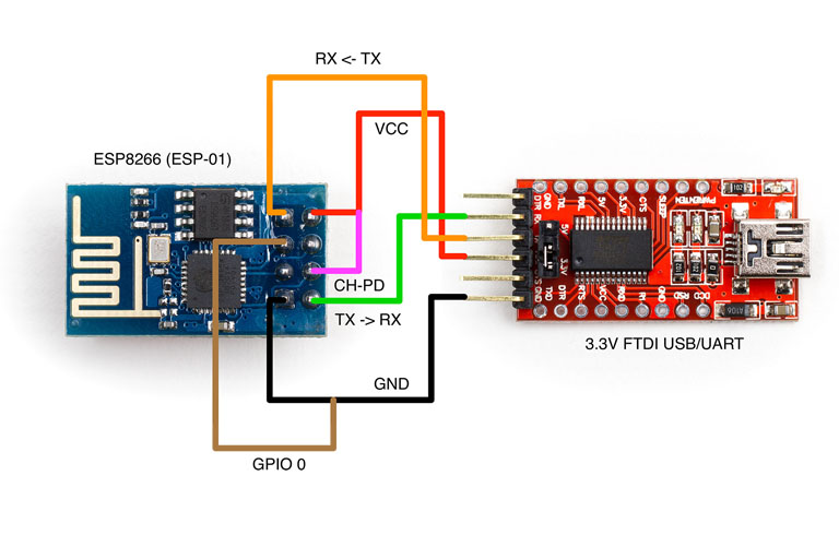 DGAC: Construire sa balise de signalement - Page 2 Esp82610