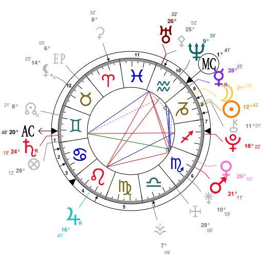 Greta Thumberg Astrot10