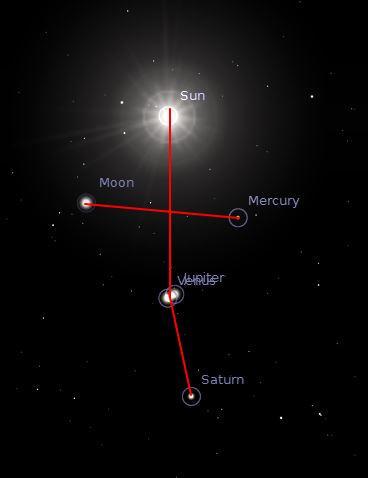 prophéties de Daniel revisité retour sur les tétrades lunaires 11fevr10