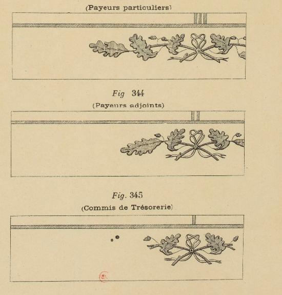 Dolman et képi 1883 du commandant SUBRA Trésor et Poste. 2019-017