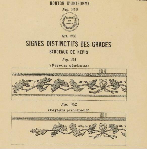 Dolman et képi 1883 du commandant SUBRA Trésor et Poste. 2019-018