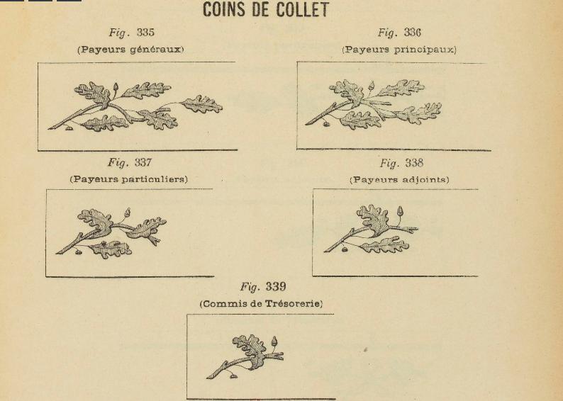 Dolman et képi 1883 du commandant SUBRA Trésor et Poste. 2019-019