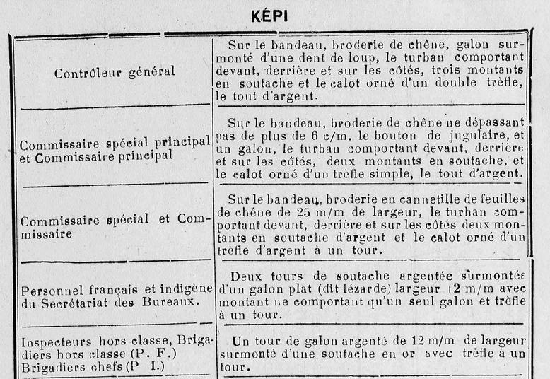 Casquette et broderie Sureté Générale de l'Indochine 1933-1945 ?? 2020-120