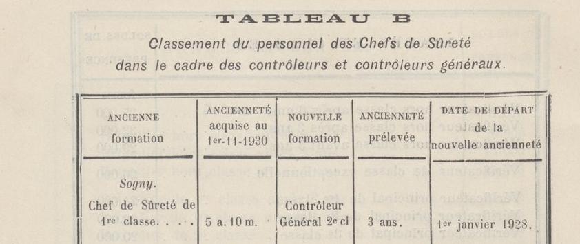 Casquette et broderie Sureté Générale de l'Indochine 1933-1945 ?? 2020-122