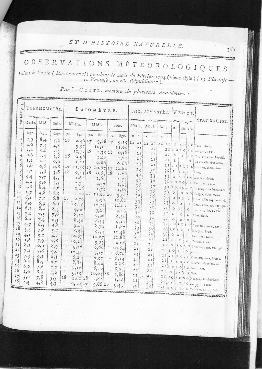 Un pionnier de la Météorologie, l'abbé Cotte ( 1740 - 1815 ) Img15611